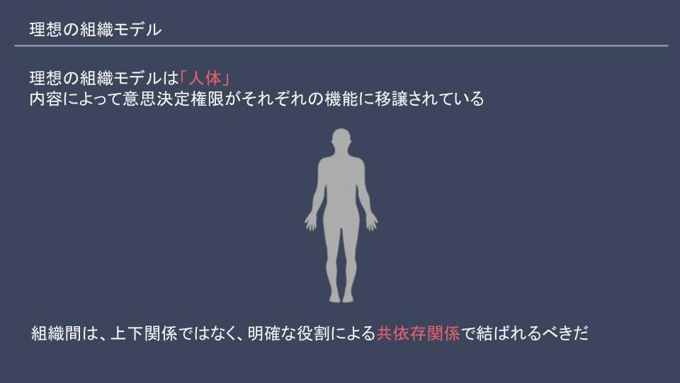 理想の組織モデルとは「人体」である
