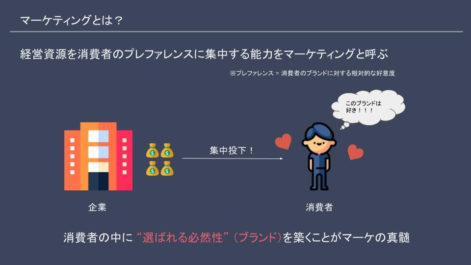日本屈指の凄腕マーケター森岡毅の考えるマーケティングとは?