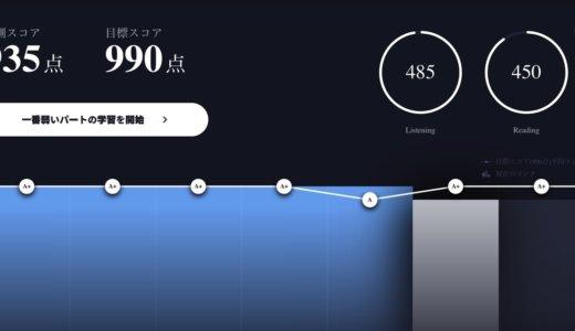 【遂に日本上陸】TOEIC学習アプリの黒船『SANTA TOEIC』の評判と口コミを徹底解説
