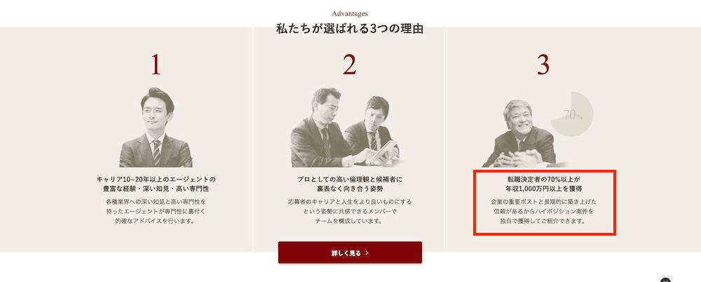 【特徴③】転職決定者の70%以上が年収1,000万円以上を獲得